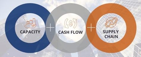 CashFlowCApacitychain (3)