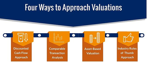Four-Ways-to-Approach-Valuations