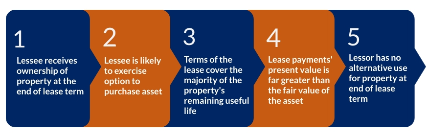 Operating-Leases (2)